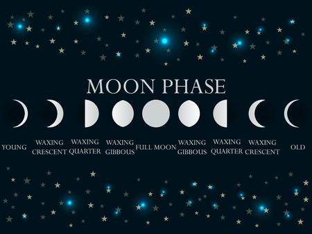 Las fases de la luna. Todo el ciclo de luna nueva en su totalidad. Ilustración del vector. Ilustración de vector