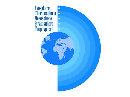 Atmosphere of Earth.  Boundaries atmosphere. Layers of Earths atmosphere. Vector illustration.
