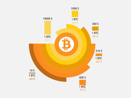 Bitcoin price history. Infographics of changes in prices on the chart from 2012 to 2017. Blocking system. Vector illustration Ilustracja