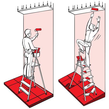 はしごの指示のための職場の安全