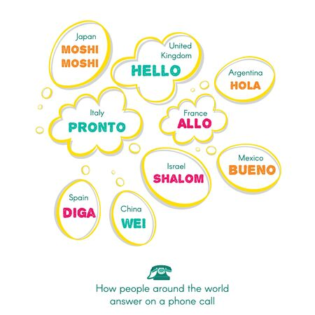Holiday November 21 - World hello day. Card with speech bubbles with word Hello on different languages ??(English, Spanish, Italian, Japanese, French, Chinese, Argentinian, Mexican)