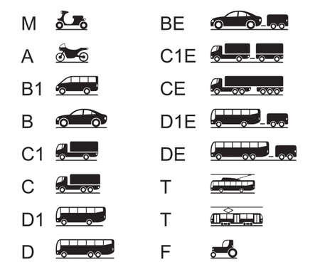 Driving licences for different road vehicles Illustration