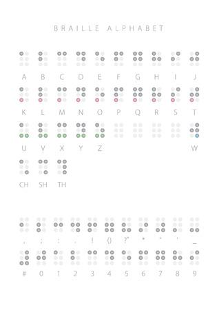 braille: El sistema Braille. Ilustración del vector.