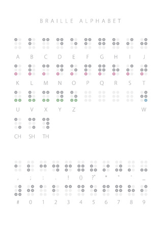 numerical code: The Braille System. Vector illustration.