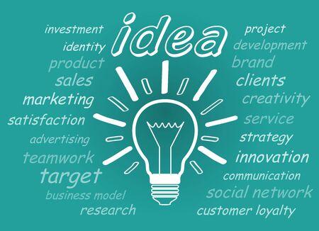 bericht idee als concept van de creativiteit van business / representatie van het concept, idee voor een business plan