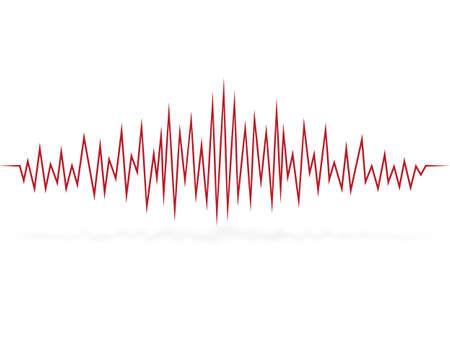 Cardiogram of heartbeat.