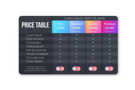 Plans tarifaires pour les sites Web et les applications. Tableau de prix moderne sombre. Bannière de table d'accueil. Tablette avec liste de prix. Modèle sombre. Illustration vectorielle.