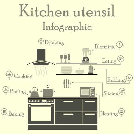 kitchen utensil: Kitchen utensil  infographics.