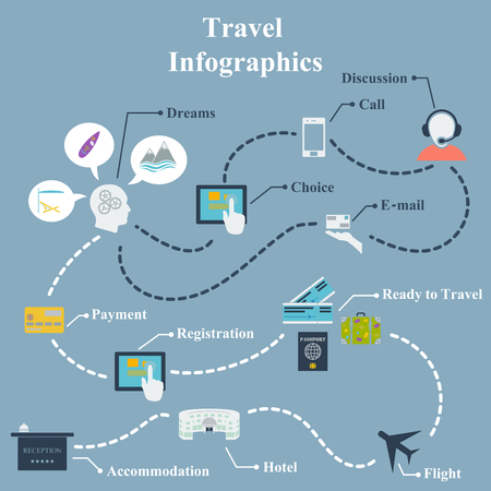 ordering: Travel Infographics Scheme With Choice and Ordering Trip Process Connected Dotted Lines. Elegant Flat Design Style in UI Colors. Vector Illustration.