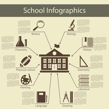 educacion fisica: infograf�a escolares con edificio de la escuela y el s�mbolo de los diferentes sujetos de la educaci�n. estilo de dise�o plano y elegante. Ilustraci�n del vector.