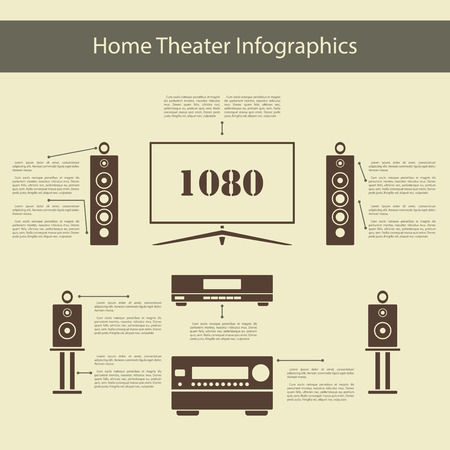 Home theater infographics with wide screen TV set, front and rear speaker system, player and digital amplifier.  Elegant flat design style. Vector Illustration.  イラスト・ベクター素材