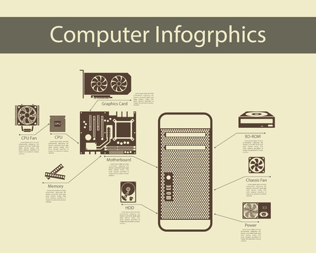 graphics card: Computer hardware infographics with motherboard, CPU, fan, graphics card, hdd, power unit. Elegant flat design style. Vector Illustration.