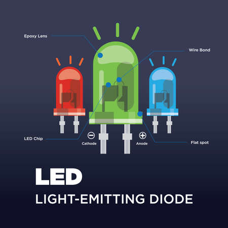 led: component of led - vector illustration Illustration