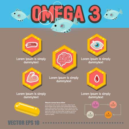 benefit: benefit of omega 3 - vector illustration