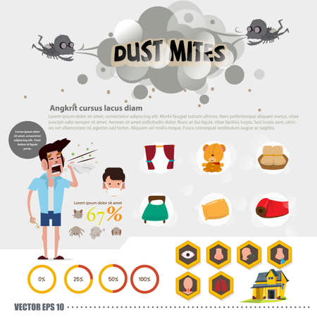 Información sobre los ácaros del polvo. estornudar. Diseño de personajes e iconos y símbolos de alergias. infografía Formas de deshacerse de los ácaros del polvo- ilustración vectorial