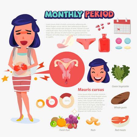 dolor de estomago: personaje de mujer sostiene a su estómago y se dobla sobre dolor de los calambres por períodos vienen con elementos de la menstruación. infografía - ilustración vectorial