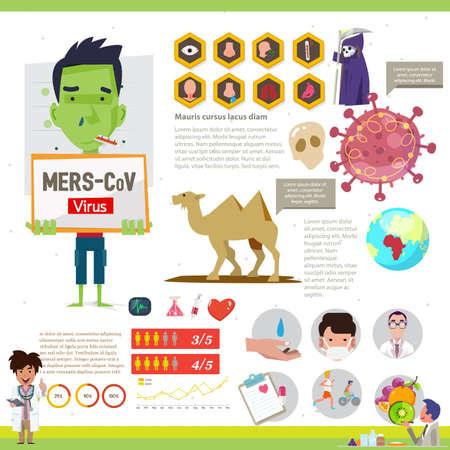 MERS-CoV Virus infographics met elementen - vector illustratie Vector Illustratie