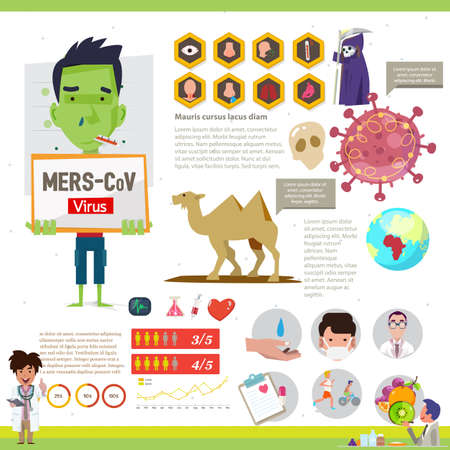 influenza: MERS-CoV Virus infographics with elements - vector illustration