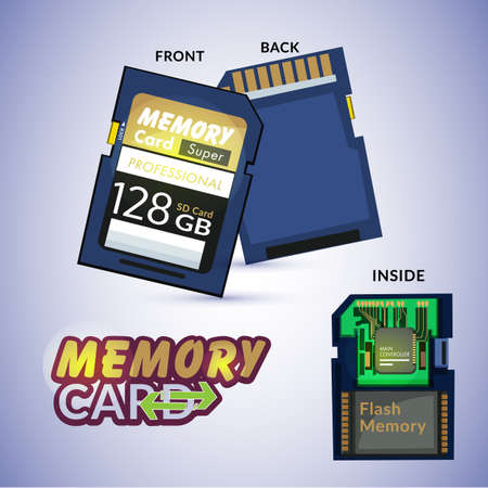 Memory card show front, back and inside view with detail.