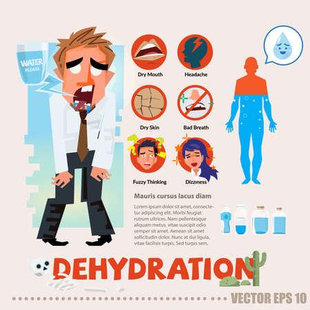 Personaje sediento deshidratado