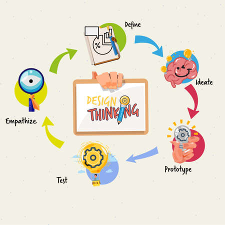 Design thinking process infographic concept. work strategy guide - vector illustration Illusztráció