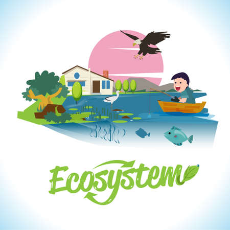 Ecosytem. community of living organisms in conjunction with the nonliving components of their environment.  typographic for header design. logotype - vector illustration