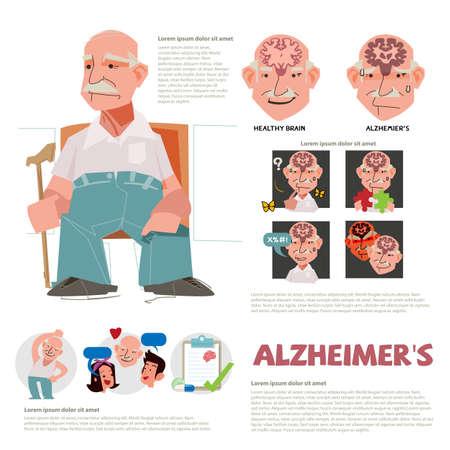 Alzheimer symptomen, diagnose, preventie en behandeling infographic - vectorillustratie Symptomen, diagnose, preventie en behandeling infographic - vectorillustratie