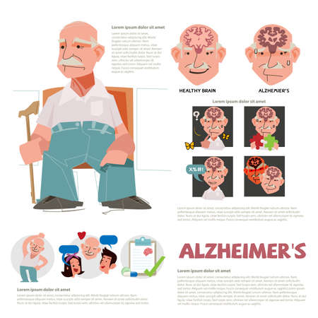 Alzheimer Symptoms, Diagnosis, Prevention and Treatment infographic - vector illustrationSymptoms, Diagnosis, Prevention and Treatment infographic - vector illustration