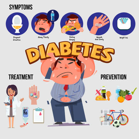 diabetes symptom, treatment or prevention infographic - vector illustration Çizim