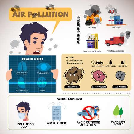 Infographie de la pollution atmosphérique - illustration vectorielle