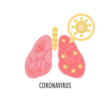 pathogen respiratory coronavirus 2019-ncov  illustration