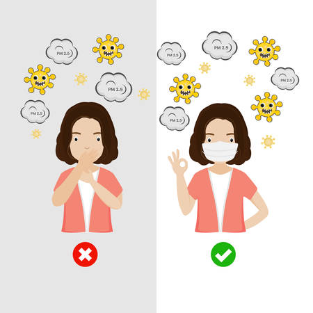 Woman wearing mask and without mask to protect PM 2.5 and corona virus.