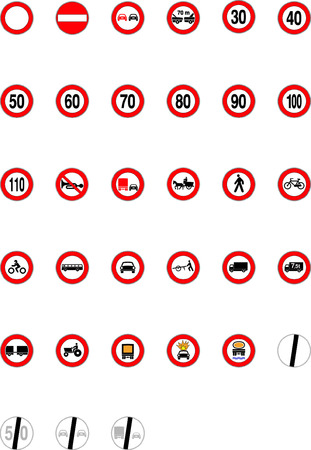 Italian signs - Prohibition Signs