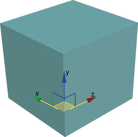 Vector illustration of a cube and a Cartesian axis pivot
