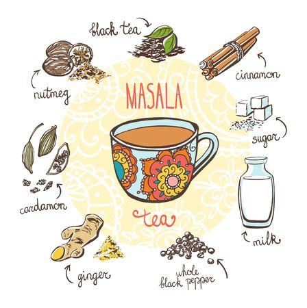 ilustración vectorial con bebida caliente indio Masala té tradicional. Dibujado a mano adornadas de la taza y del doodle ingredientes: leche, azúcar y especias. Tarjeta de la receta con objetos aislados sobre fondo blanco.