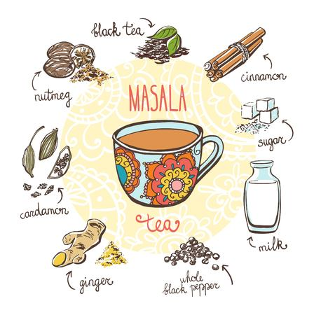 Vector illustration with traditional indian hot drink Masala tea. Hand drawn ornate cup and doodle ingredients: milk, sugar and spices. Recipe card with isolated objects on white background.