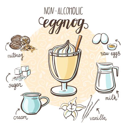 Vector illustration with soft hot drink Eggnog. Hand drawn glass with non-alcoholic beverage and doodle ingredients and spices. Recipe card with isolated objects on circle frame and white background. Illustration