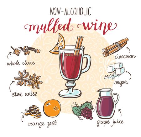 Vector illustration with soft hot drink Mulled wine or Gluhwein. Hand drawn glass with non-alcoholic beverage and doodle ingredients and spices. Recipe card with isolated objects on white background. Иллюстрация