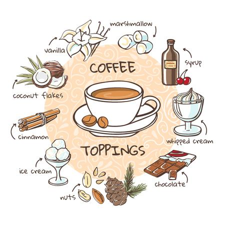 Coffee toppings vector illustration with soft drink and additives. Hand drawn cup with hot beverage and doodle ingredients. Recipe card with isolated objects on beige decorative circle background. Illustration