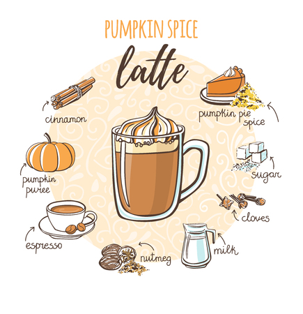 Pumpkin spice latte vector illustration with soft drink. Hand drawn glass cup with non alcoholic beverage, doodle ingredients and spices. Sketch recipe card with isolated doodle objects. Иллюстрация