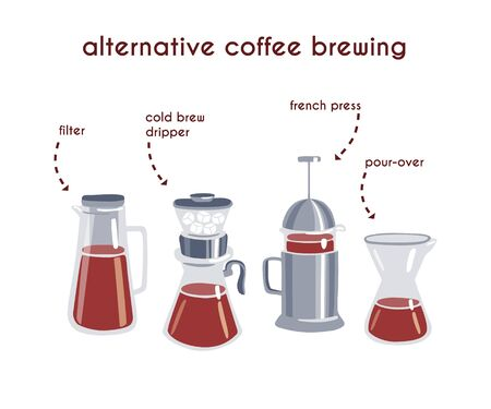 Horizontal vector illustration Alternative coffee brewing. Glass bottles, french press, pot for filter and pour over method of brewing coffee. Card, banner, poster design for cafe, restaurant, shop. Ilustrace
