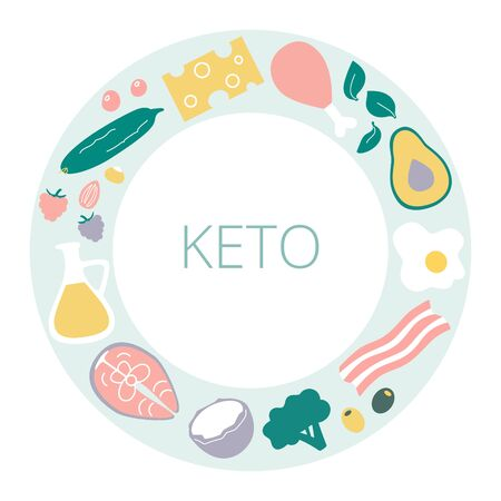 Keto. Food for Ketogenic diet. Groceries for Low Carb High Fat diet. Card design with circle composition and place for your text. Keto protocol and healthy eating.
