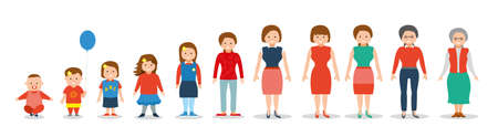 Generation of woman from infants to juniors. all age categories. isolated on white background. People of different ages. Flat Illustration