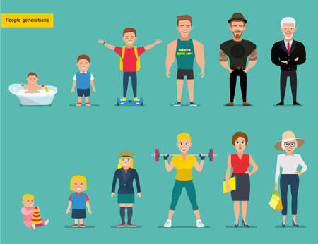 Flat cartoon illustration. Man and Woman aging set. People generations at different ages. Smiling positive people