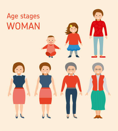 Age stages of a Europeans woman. Flat style illustration.