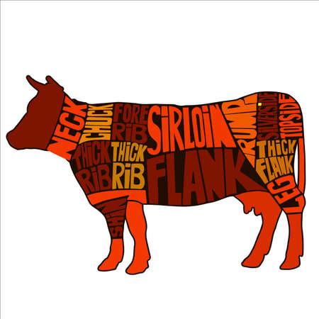 Typographic beef butcher cuts diagram. Hand drawn vintage label. Vector illustration. Illustration