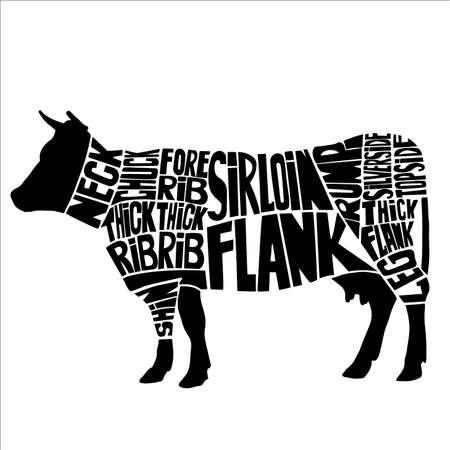 Typographic beef butcher cuts diagram. Hand drawn vintage label. Vector illustration. Vettoriali