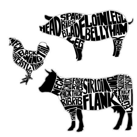 Schematy dla sklepu rzeźnikowego. Sylwetka zwierzęcia, wołowiny, wieprzowiny i drobiu. Ilustracji wektorowych.