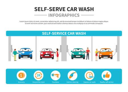 Self-service car wash infographics. Flat style vector illustration.