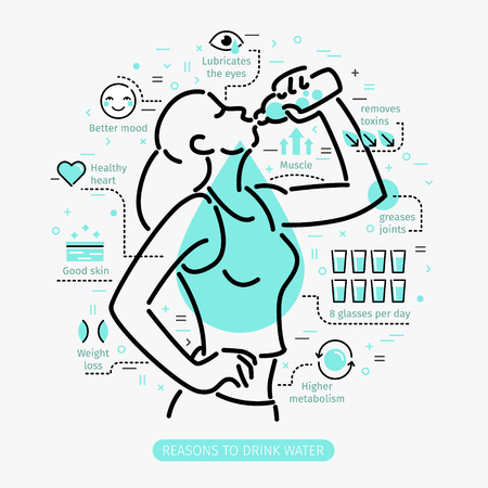 Concept of The Benefits of Drinking Water. Woman drinking water.